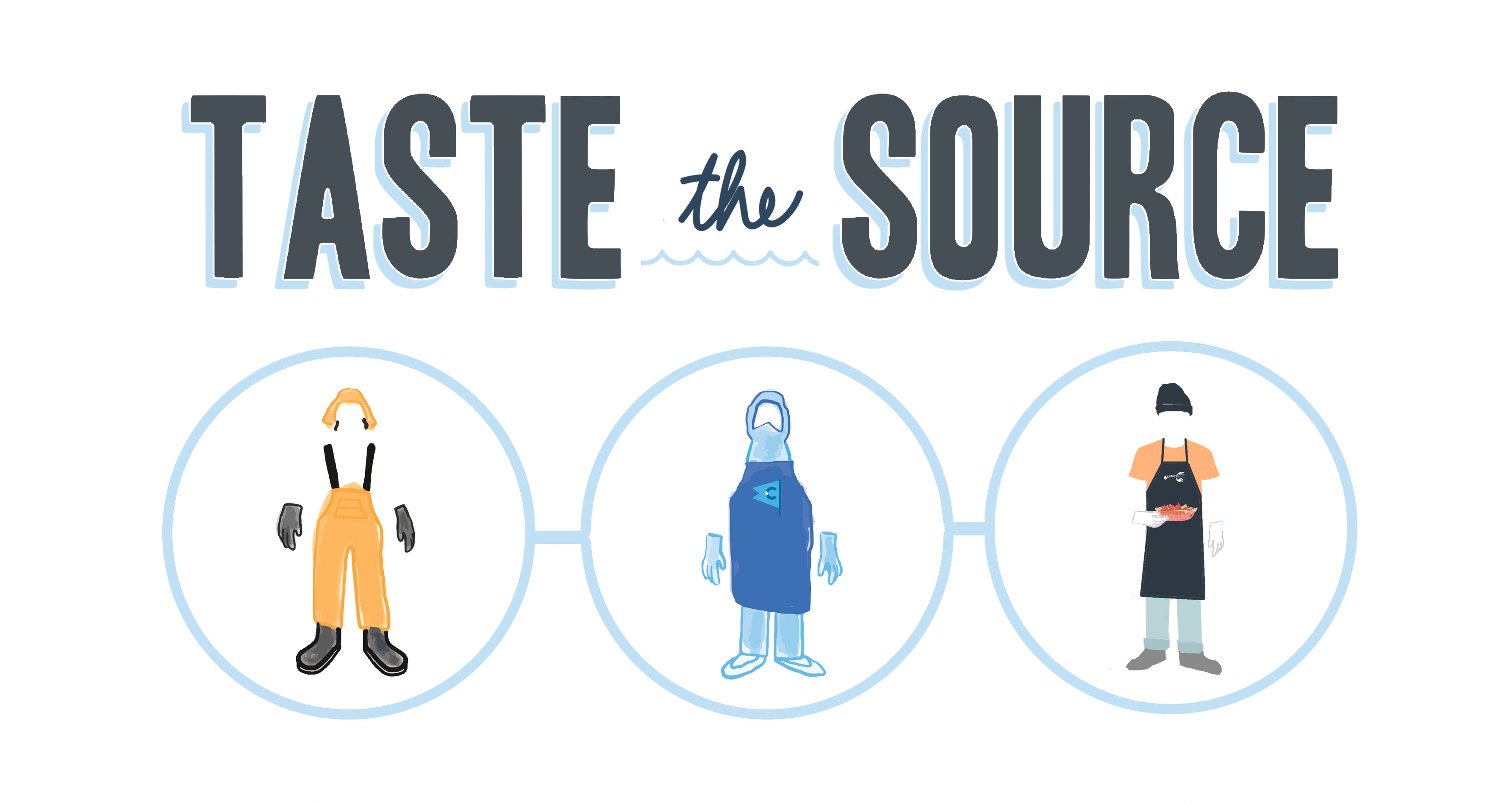 Taste The Source Infographic about Cape Food